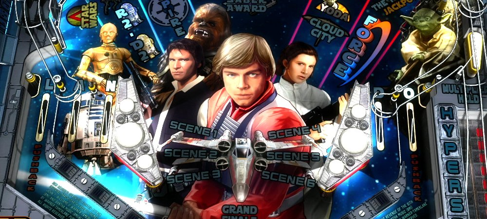 Review: Star Wars Pinball photo