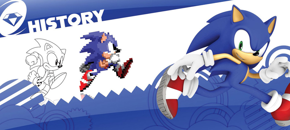 Review: The History of Sonic The Hedgehog photo