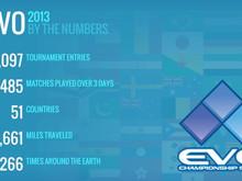 Evo 2013 numbers photo