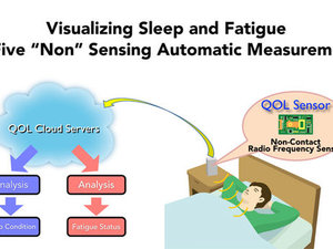 Nintendo sleep monitor  photo
