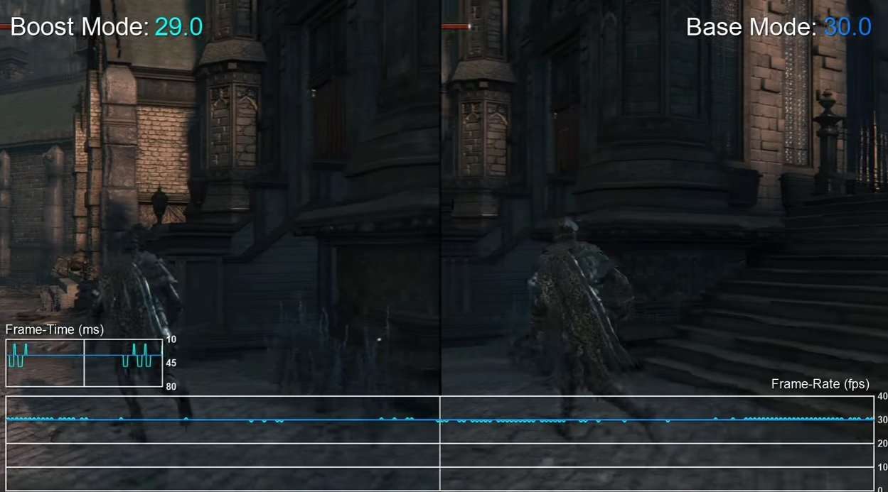 Bloodborne doesn\'t get much of a boost from the PS4 Pro\'s boost mode