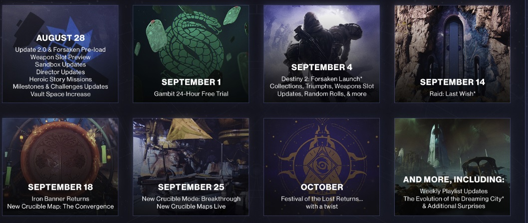 Here's Destiny 2's roadmap going forward, starting with the raid on