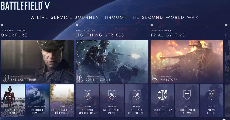 Battlefield V's battle royale mode isn't even out until March screenshot