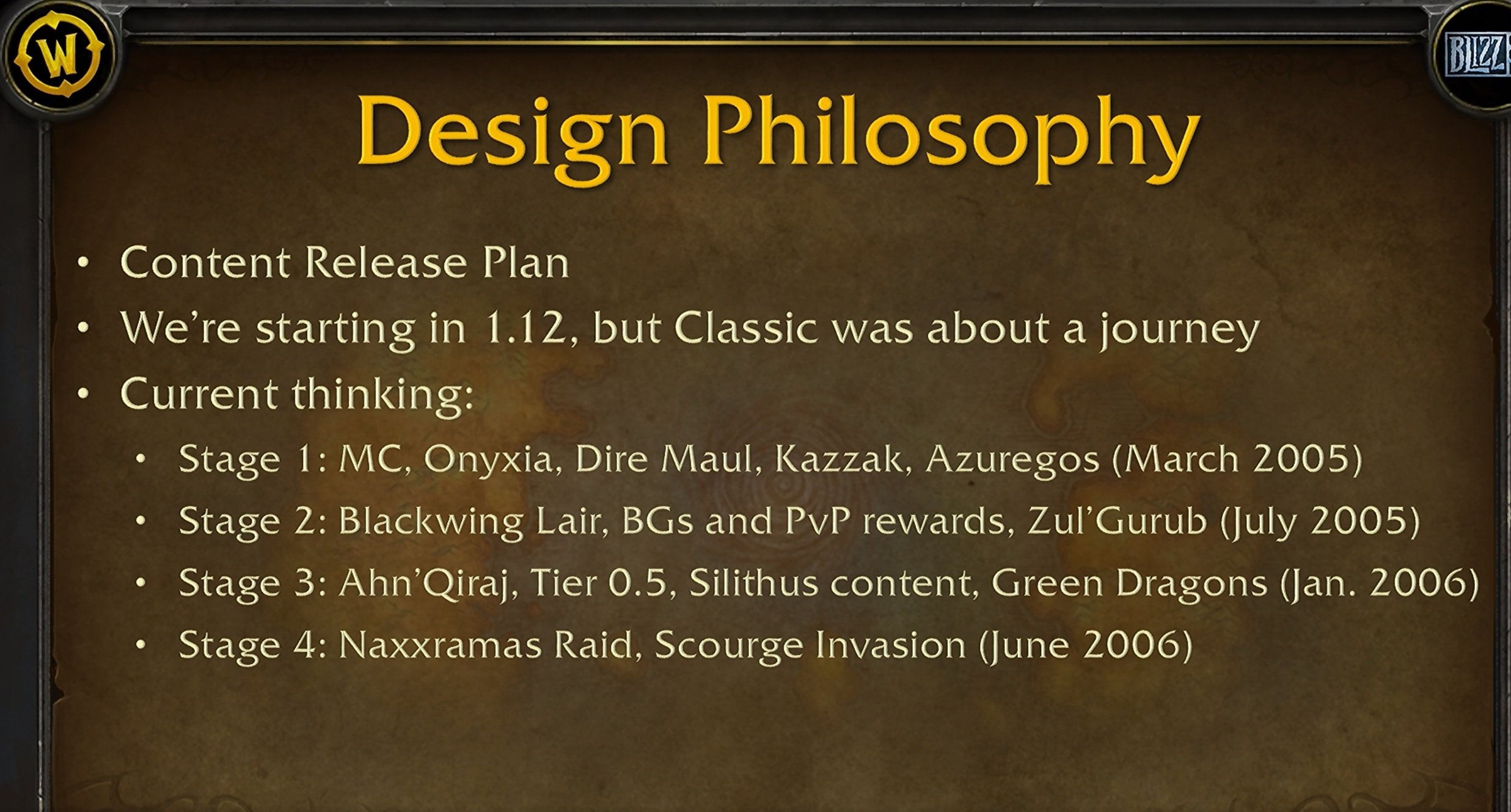 Blizzard details its content release plan for World of