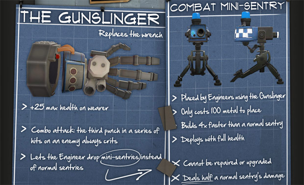 The Gunslinger headlines TF2's Engineer update