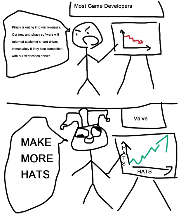 Valve%20more%20HATS-noscale.jpg