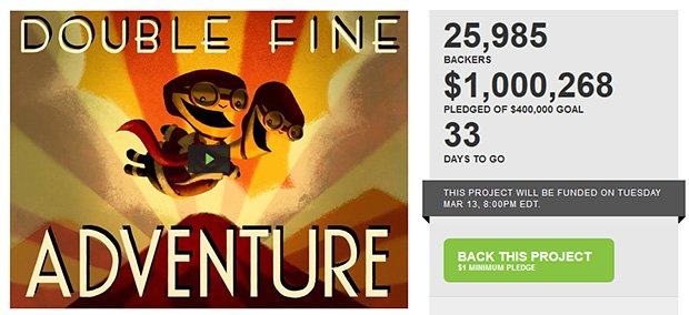 Double Fine reaps over $1 million in under 24 hours! photo