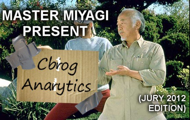 Community Blog Analytics for July 2012 photo