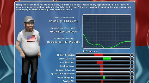 Democracy 2: Featuring moderately oppressed, overweight Americans.
