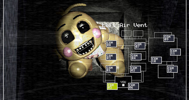 Review Five Nights At Freddy S 2