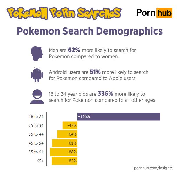 pokemonporn