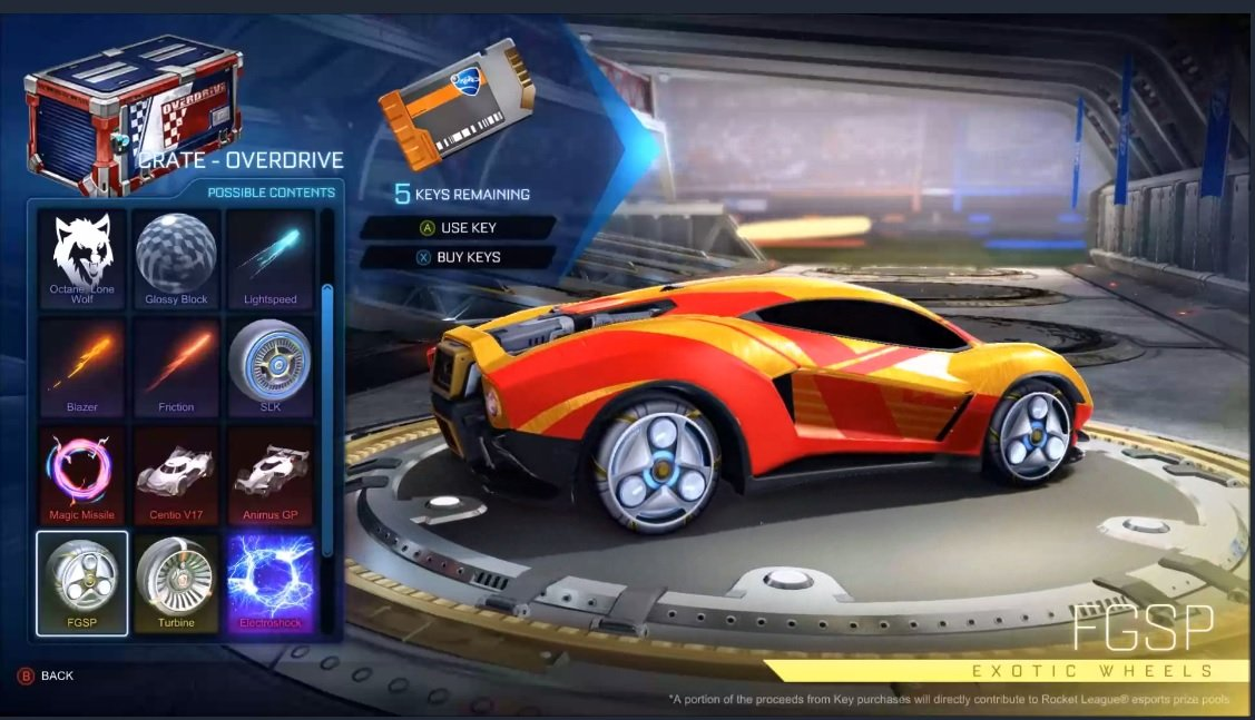 Cars Used In Rocket League