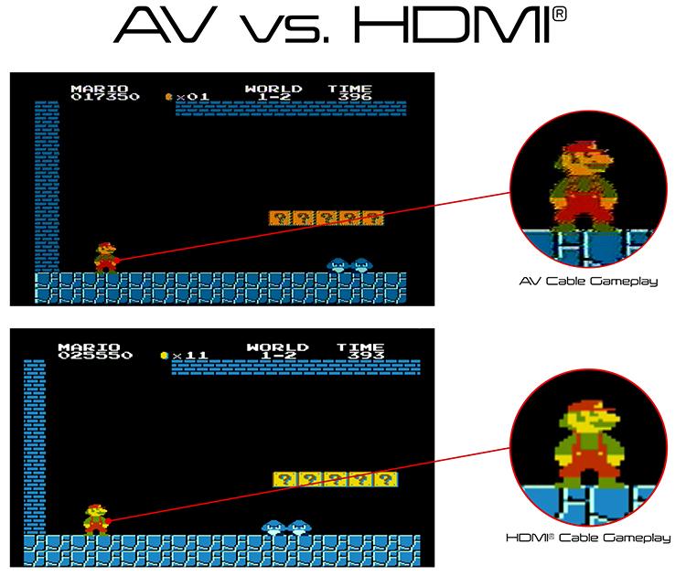 Review: Retro-Bit RES Plus HDMI NES console