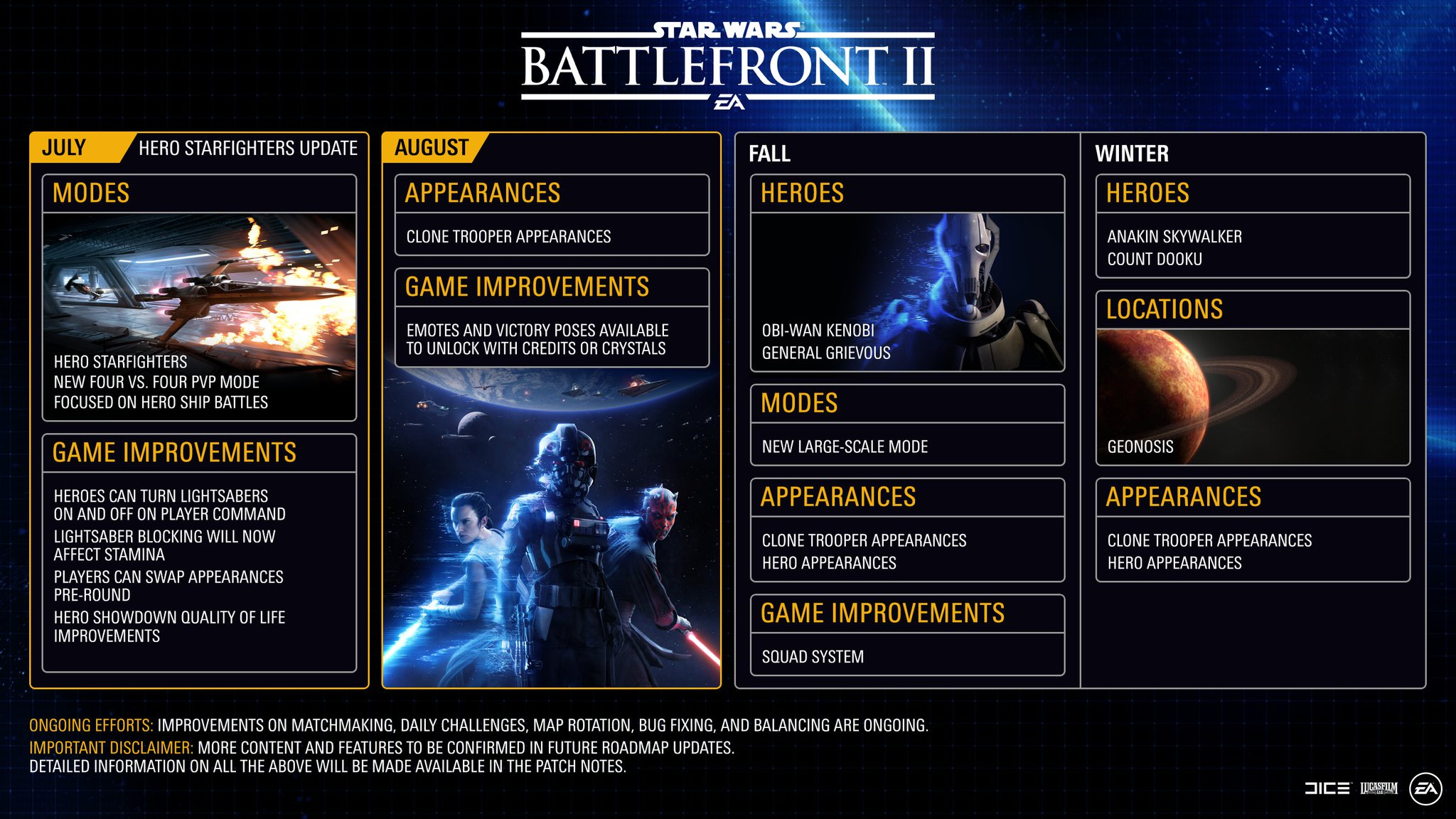 Star Wars Battlefront II's content roadmap is much more ...