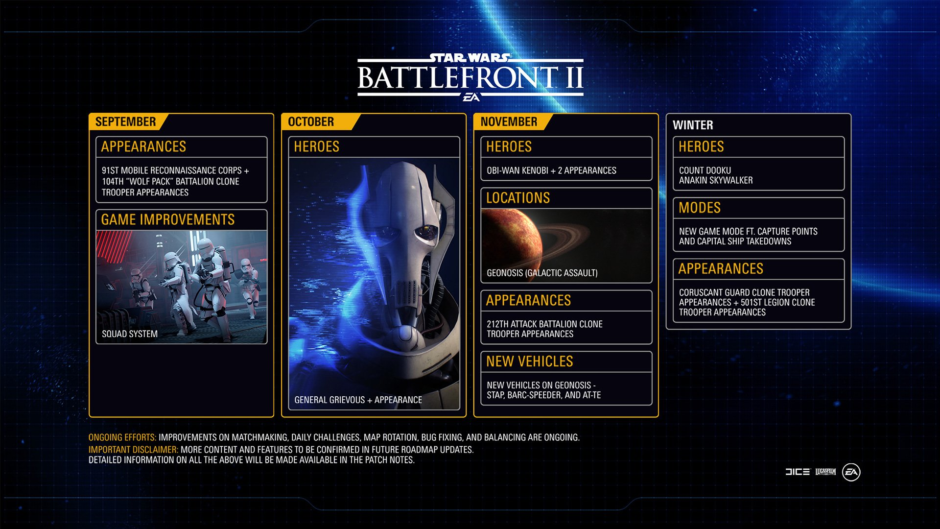 The Battlefront II roadmap as of August 29