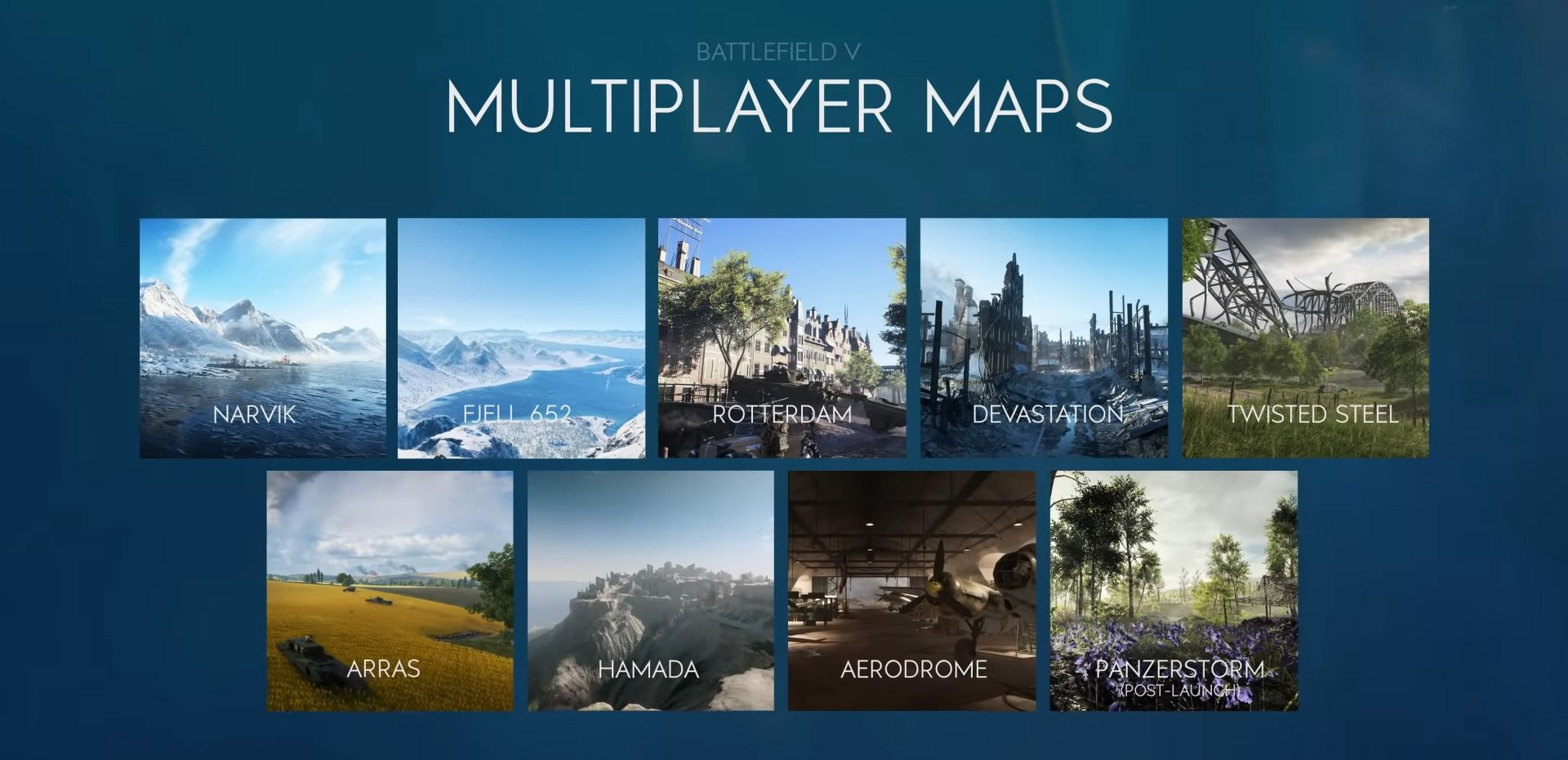 The eight launch maps for Battlefield V