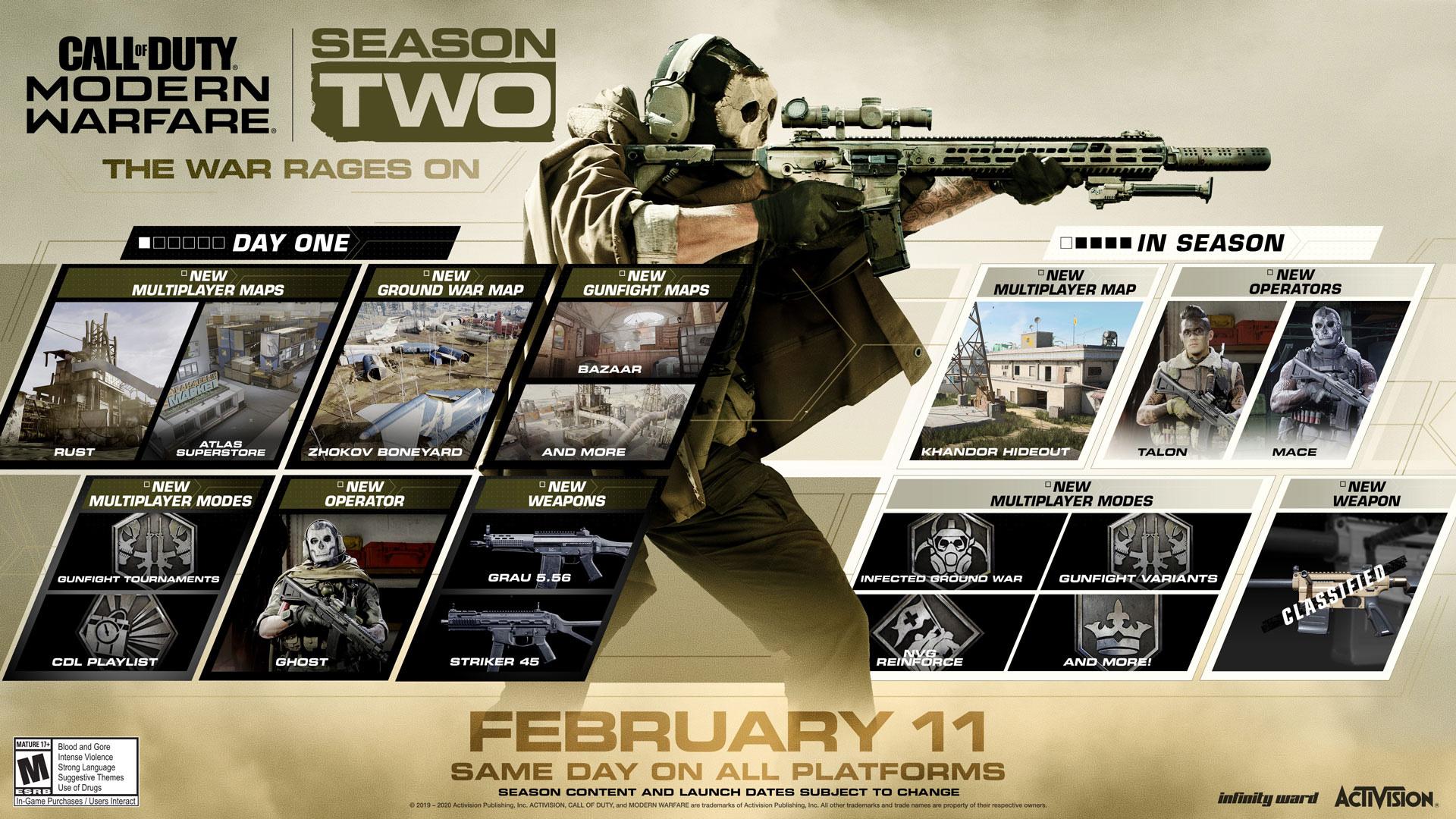Call of Duty: Modern Warfare Season 2 update schedule