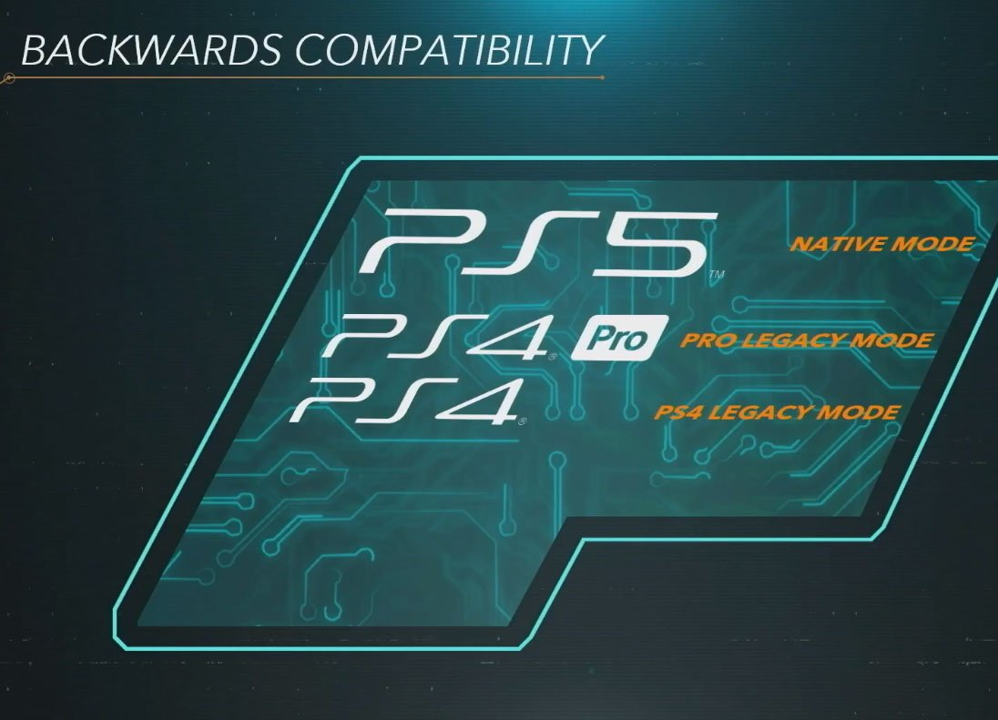 Almost all of the most popular PS4 games will be playable on PS5 at launch screenshot