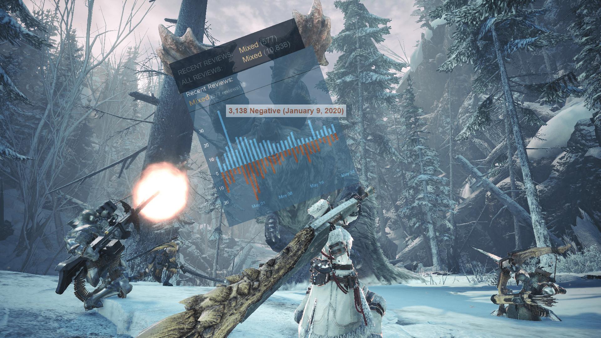 Monster Hunter: World Iceborne's rocky PC launch still haunts its Steam reviews screenshot