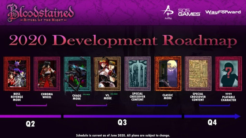 Bloodstained Is Getting A New Free Update Soon 2020 Roadmap