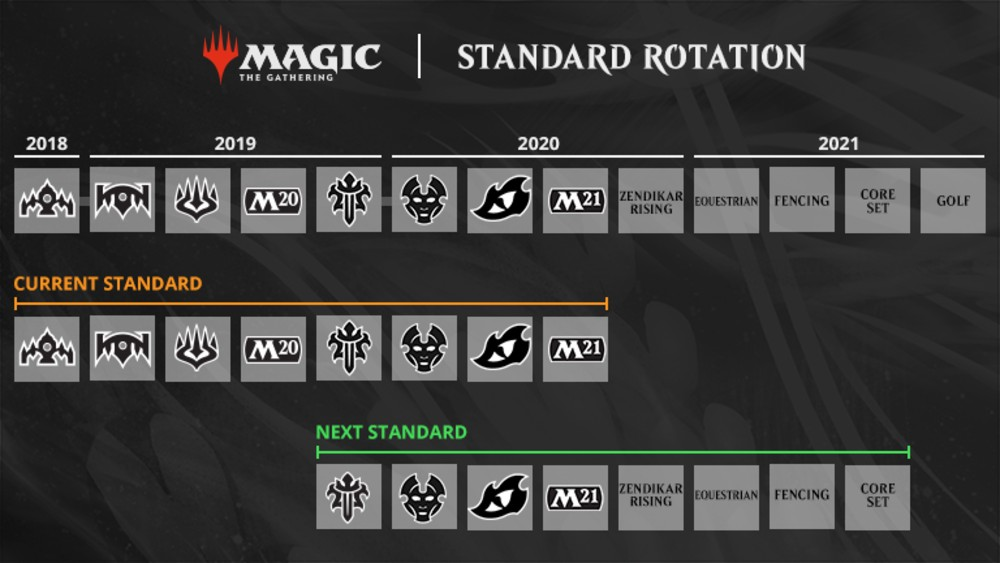 Magic: Arena is getting a huge shakeup soon as standard rotation happens next month screenshot