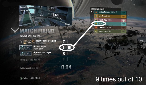 Community Blog by CathalWadding // A Match Made in Reach
