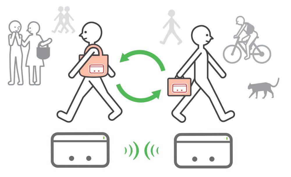 Nintendo Switch StreetPass